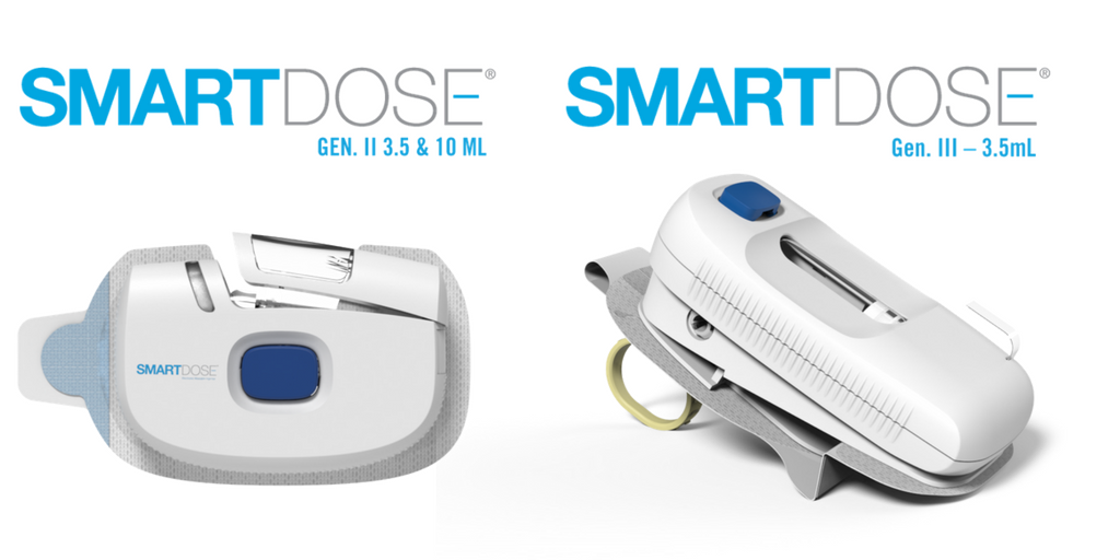 SmartDose Drug Delivery Platform Gen II and III