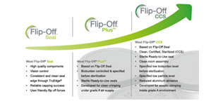 Fli-Off Seals Chart